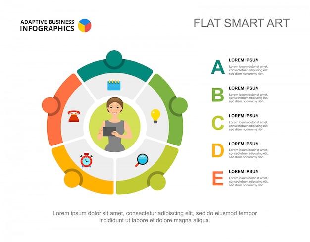 プレゼンテーションのための5つの文字のプロセスチャートテンプレート。ビジネスデータの視覚化。