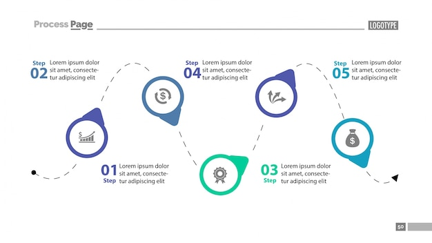5段階プロセスチャートスライドテンプレート