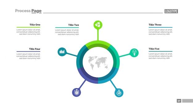 5つの要素を持つ円グラフ