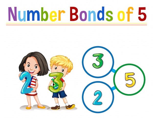 5つの番号の債券