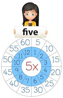 5つのテーブルの女の子