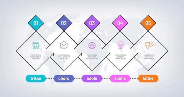 タイムラインのインフォグラフィック。世界地図上の5つのステップを持つ履歴プロセスチャート。ビジネスオプションの進捗マイルストーン。ワークフロー図