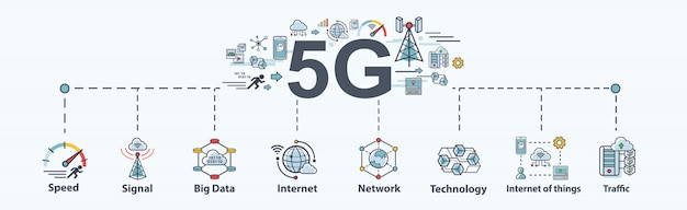 5g high speed broadband banner web icon for business and technology.