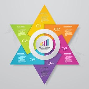 6ステップは、infographics要素チャートを処理します。