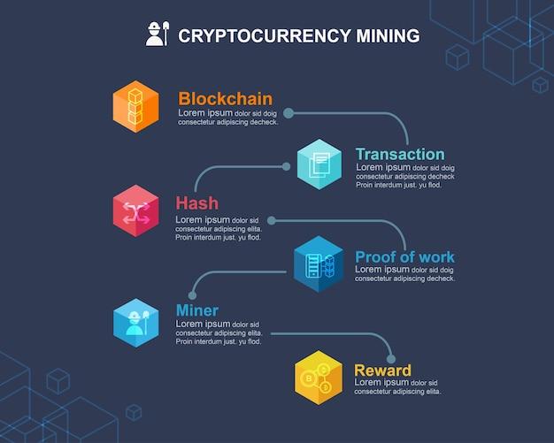 6-ступенчатая криптовалютная инфографика в blockchain.