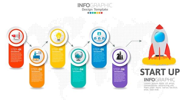 ロケット打ち上げによる6ステップのスタートアップインフォグラフィック。ビジネスと金融の概念。
