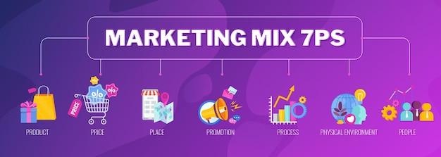 7 ps 마케팅 믹스 infographic 평면 그림 배너입니다. 전략 및 관리. 세분화, 타겟 고객. 시장에서 회사의 성공적인 포지셔닝.