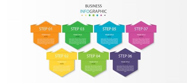 7つのオプションまたは手順を含むインフォグラフィック