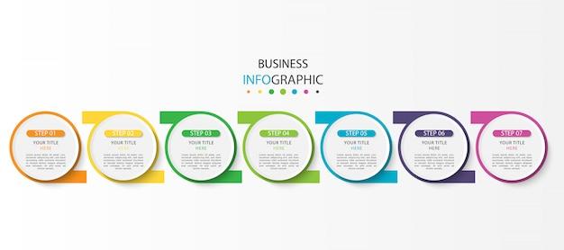 7つのステップまたはオプションを備えたビジネスタイムラインインフォグラフィック