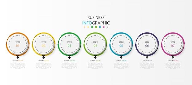 7つのステップまたはオプションを備えたビジネス情報