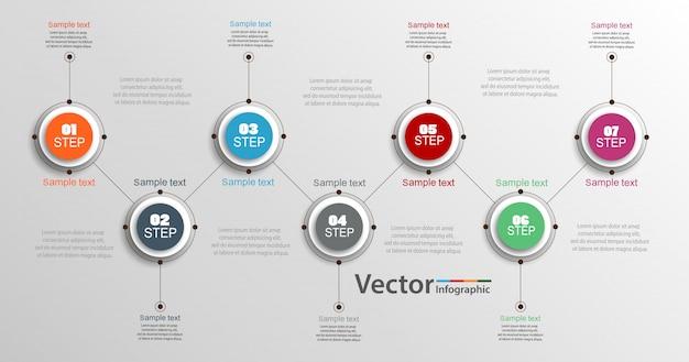 7つのステップを持つベクトルサークルインフォグラフィック