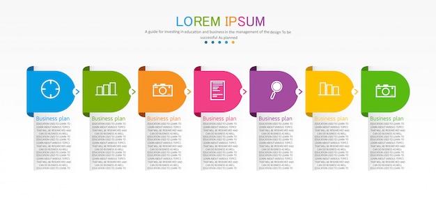 7つのオプションを備えた、教育で使用される教育およびビジネスの概略図