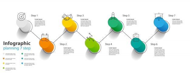 インフォグラフィックエレメント設計7ステップ、インフォメーションプランニング