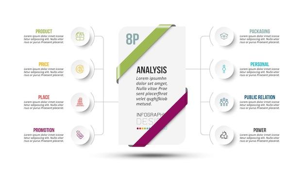 8p分析ビジネスまたはマーケティング図のインフォグラフィックテンプレート。
