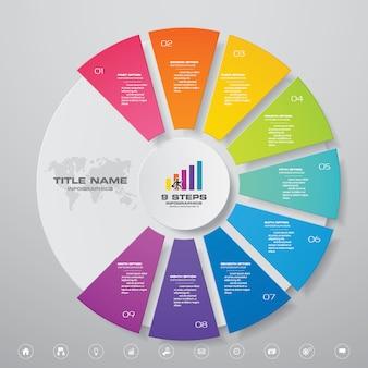 9 этапов циклической диаграммы инфографических элементов.