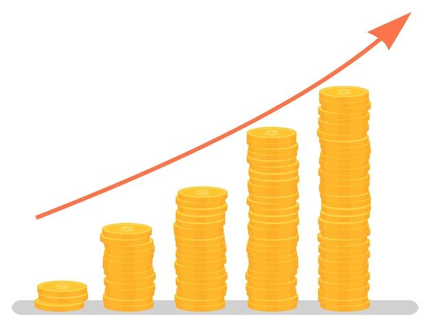 投資成長グラフ、利益増加グラフ