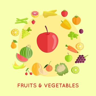 果物野菜のセット