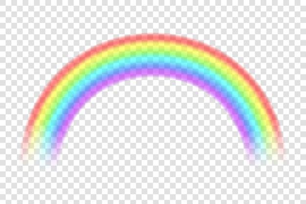 異なるスペクトル形状の虹。