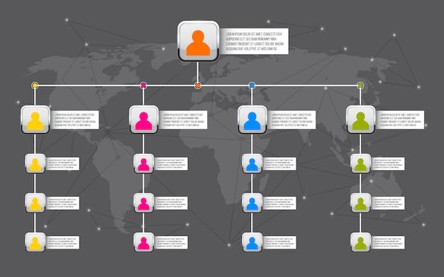 企業組織図スライドの背景。