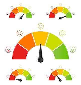 顧客満足度メーター、タコメーターの評価。