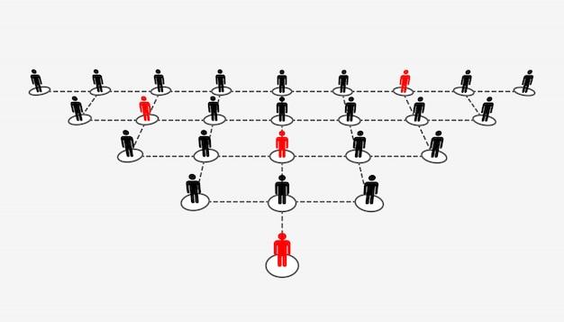 Растет подключение людей к социальной сети.