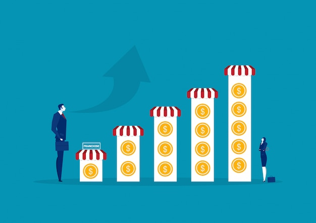 Бизнес инвестирует франшизу и развитие концепции франшизы