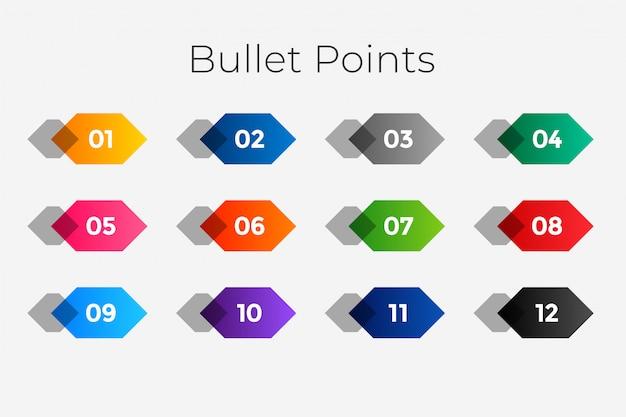 Геометрические числа пули указывают от одного до двенадцати