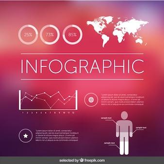 現代のインフォグラフィック要素