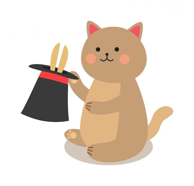 サーカス猫