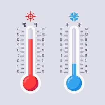 Плоские термометры