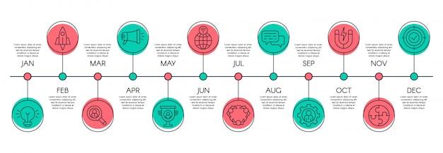 タイムライングラフ。ビジネスプロセスの手順、ワークフローの時間スケール、インフォグラフィックグラフのレイアウトコンセプト