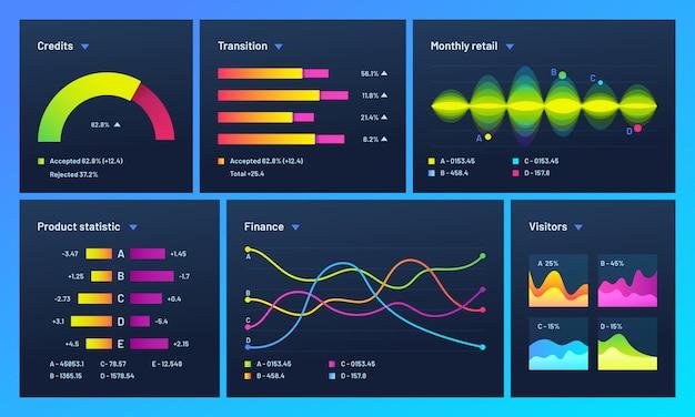 Инфографика приборной панели. аналитические диаграммы финансовых данных, граф статистики торговли и столбец современного бизнеса