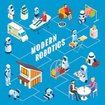 等尺性の近代的なロボットインフォグラフィック
