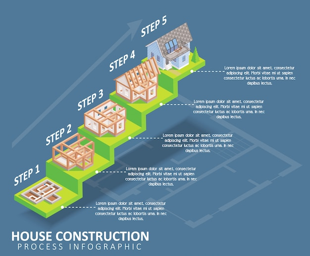 Строительство дома вектор изометрические инфографика