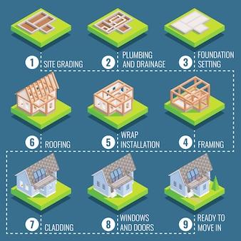 Этапы строительства коттеджа, плоский изометрический набор иконок