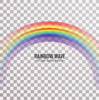 現代の虹の波の背景
