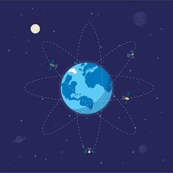 周りの衛星と地球儀