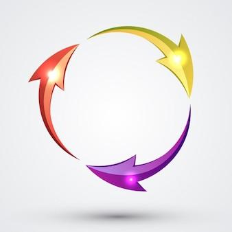 円形の矢印