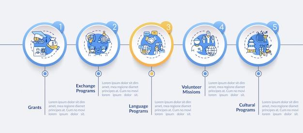 Глобальный обмен инфографики шаблон