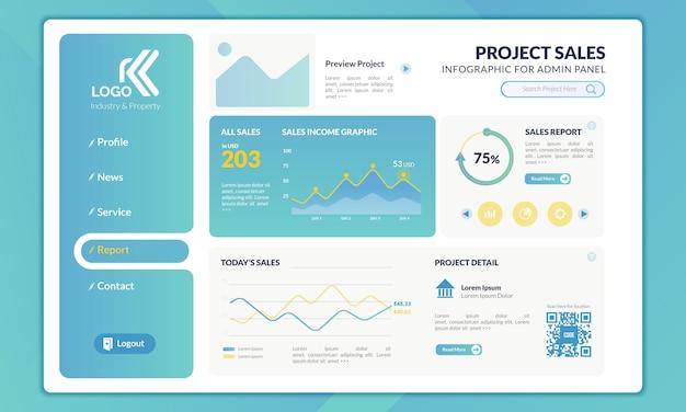 プロジェクトの売り上げのインフォグラフィック、管理パネルでの売り上げの報告