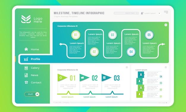 ユーザーインターフェイステンプレートのマイルストーンまたはタイムラインのインフォグラフィック