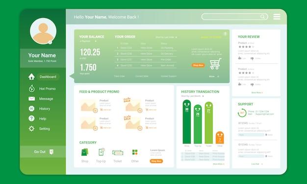 オンラインストアテンプレートの購入者またはユーザーパネルのダッシュボード
