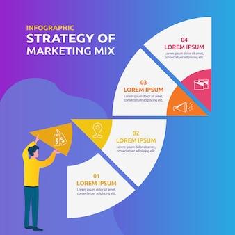 マーケティングミックスの戦略のためのインフォグラフィック