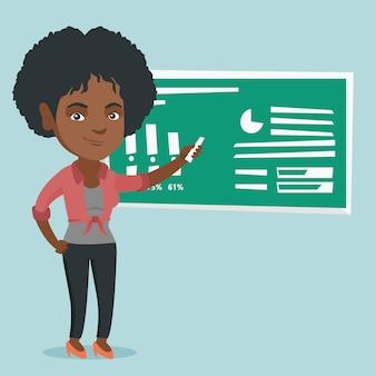 黒板に書く若いアフリカ系アメリカ人女性