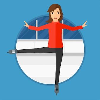女性フィギュアスケート選手。