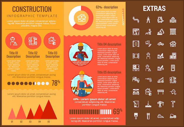 Строительный инфографический шаблон и символы установлены