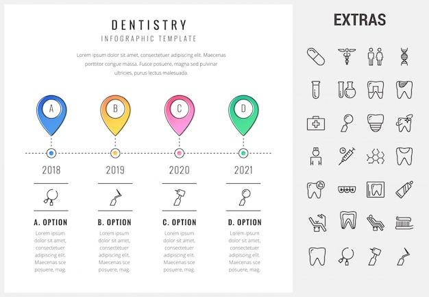 Стоматология инфографики шаблон, элементы и значки