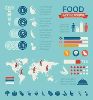 食品インフォグラフィックテンプレート。