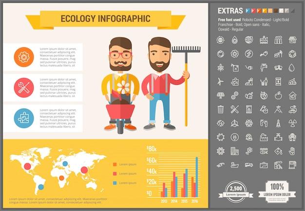 エコロジーフラットデザインインフォグラフィックテンプレートとアイコンセット
