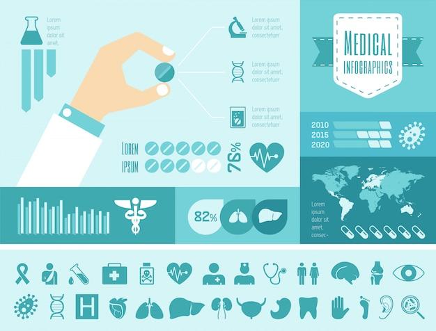 医療インフォグラフィックテンプレート。